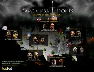 Infographics-The-7-NBA-Kingdoms-640x493